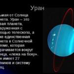 Характеристики Урана в астрологии