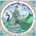 merkurij v domah goroskopa